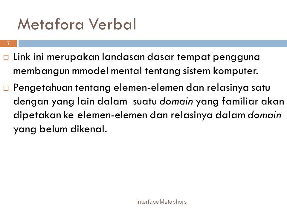 Metafora Verbal Link ini merupakan landasan dasar tempat pengguna membangun mmodel mental tentang sistem komputer.