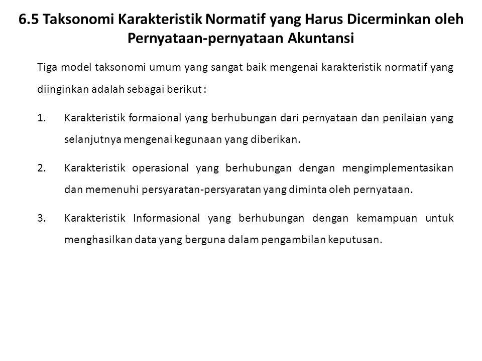 6.5 Taksonomi Karakteristik Normatif yang Harus Dicerminkan oleh Pernyataan-pernyataan Akuntansi