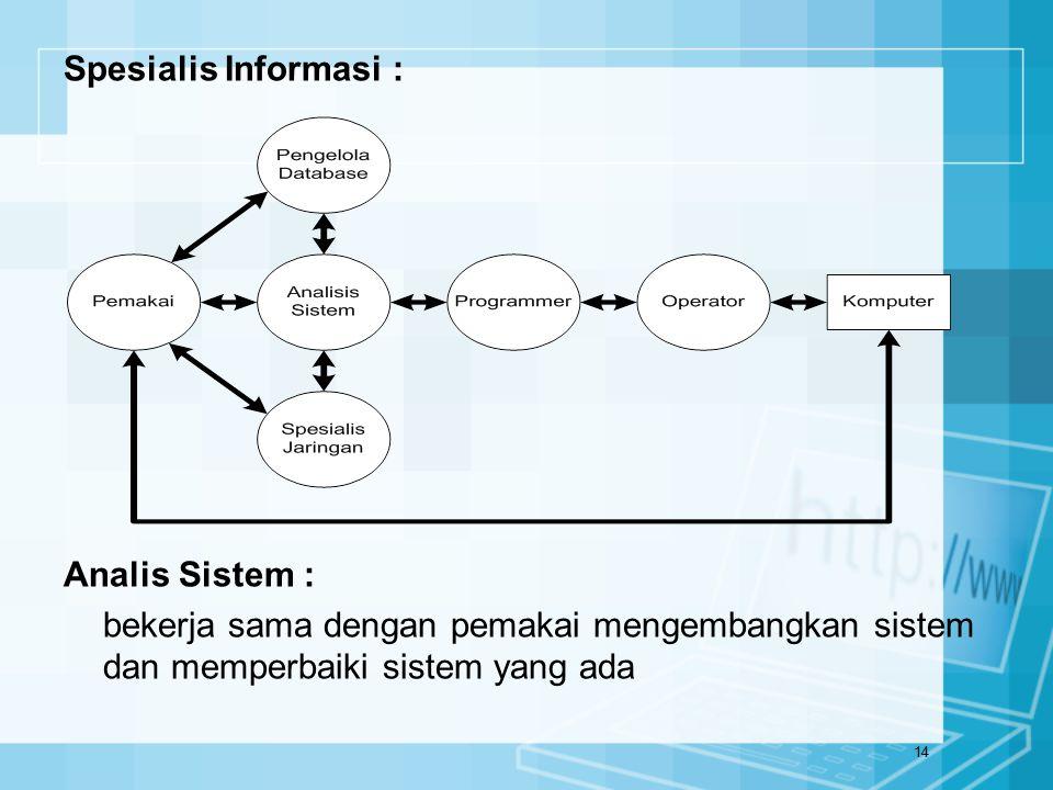 Spesialis Informasi : Analis Sistem : bekerja sama dengan pemakai mengembangkan sistem dan memperbaiki sistem yang ada.