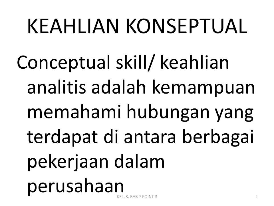 KEAHLIAN KONSEPTUAL