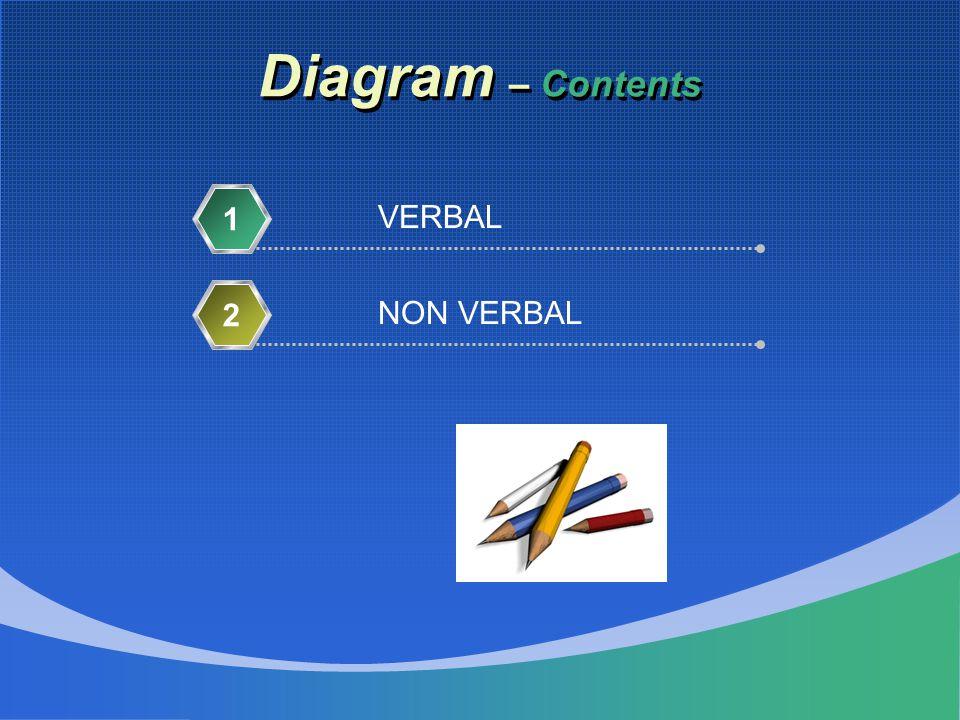 Diagram – Contents 1 VERBAL 2 NON VERBAL