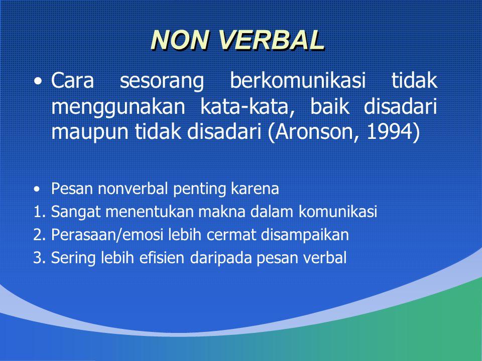 NON VERBAL Cara sesorang berkomunikasi tidak menggunakan kata-kata, baik disadari maupun tidak disadari (Aronson, 1994)