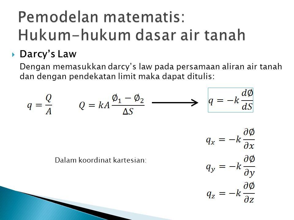 Pemodelan matematis: Hukum-hukum dasar air tanah