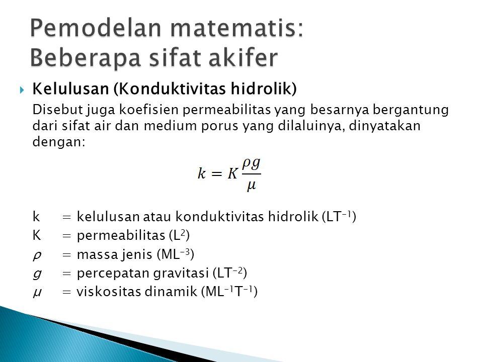 Pemodelan matematis: Beberapa sifat akifer