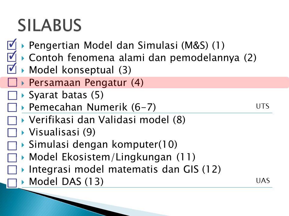 SILABUS Pengertian Model dan Simulasi (M&S) (1)