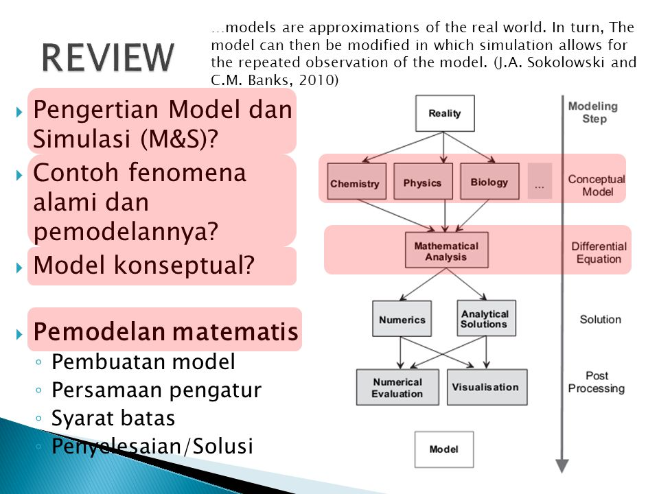 REVIEW Pengertian Model dan Simulasi (M&S)