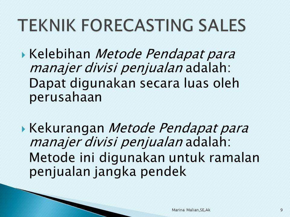 TEKNIK FORECASTING SALES