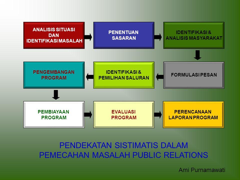 PENDEKATAN SISTIMATIS DALAM PEMECAHAN MASALAH PUBLIC RELATIONS