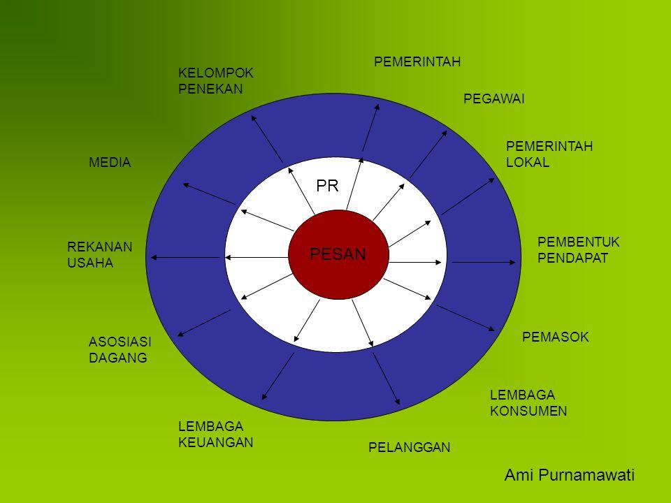 PR S PESAN Ami Purnamawati PEMERINTAH KELOMPOK PENEKAN PEGAWAI