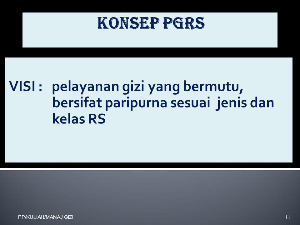 KONSEP PGRS VISI : pelayanan gizi yang bermutu,