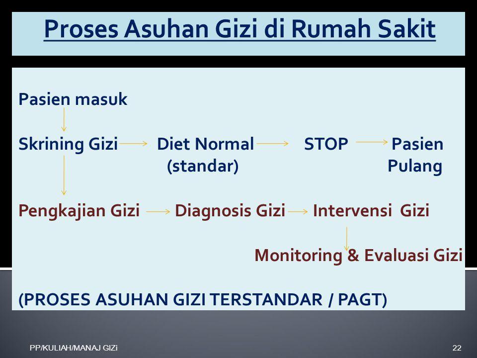 Proses Asuhan Gizi di Rumah Sakit