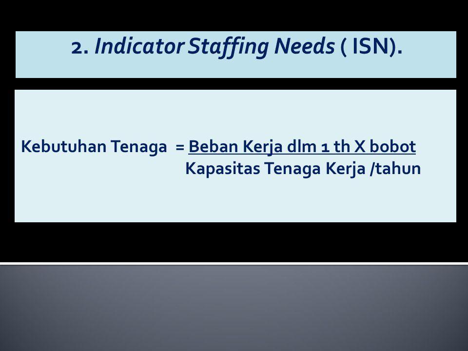 2. Indicator Staffing Needs ( ISN).