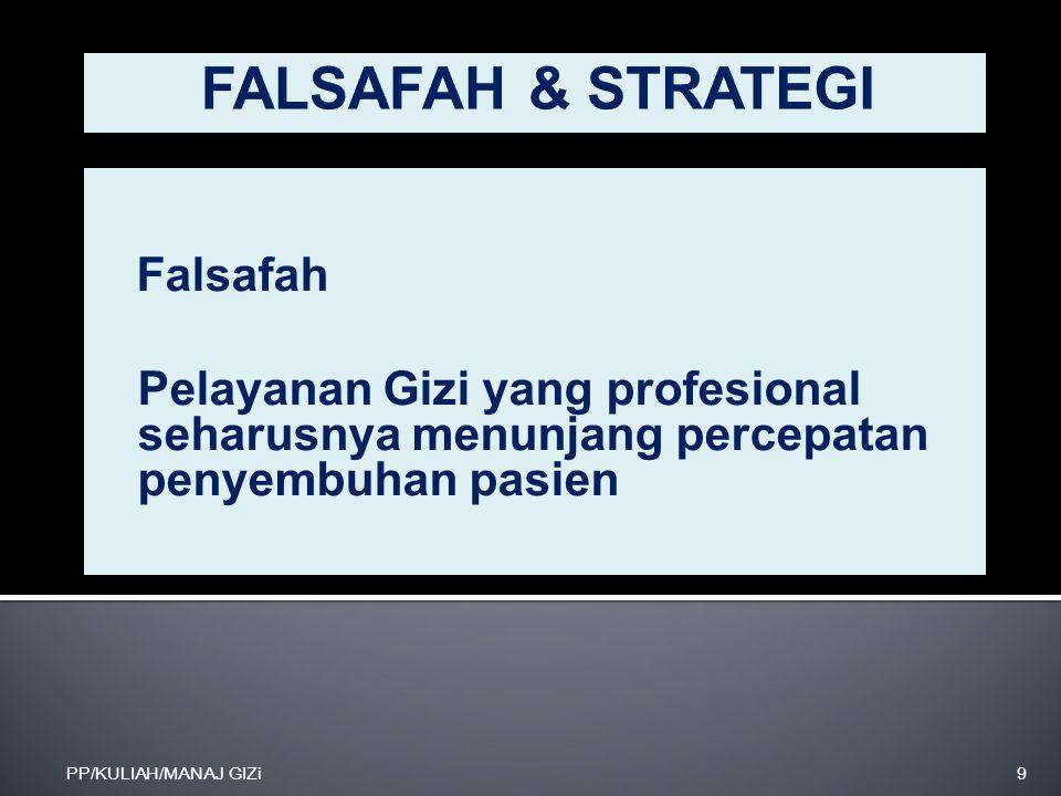 FALSAFAH & STRATEGI Falsafah