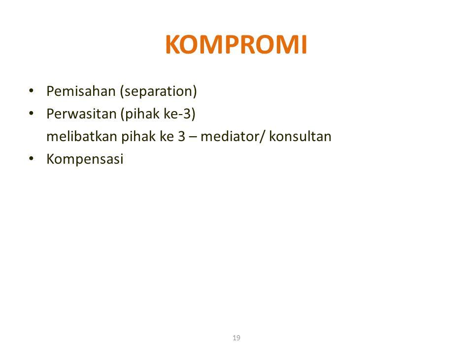KOMPROMI Pemisahan (separation) Perwasitan (pihak ke-3)