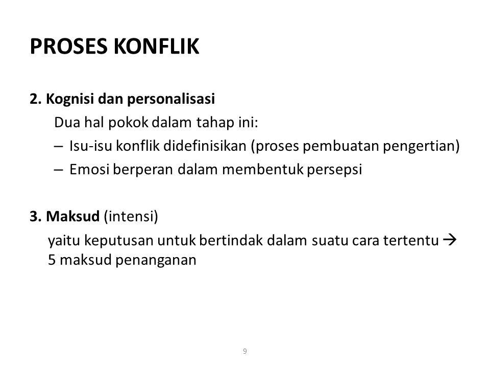 PROSES KONFLIK 2. Kognisi dan personalisasi