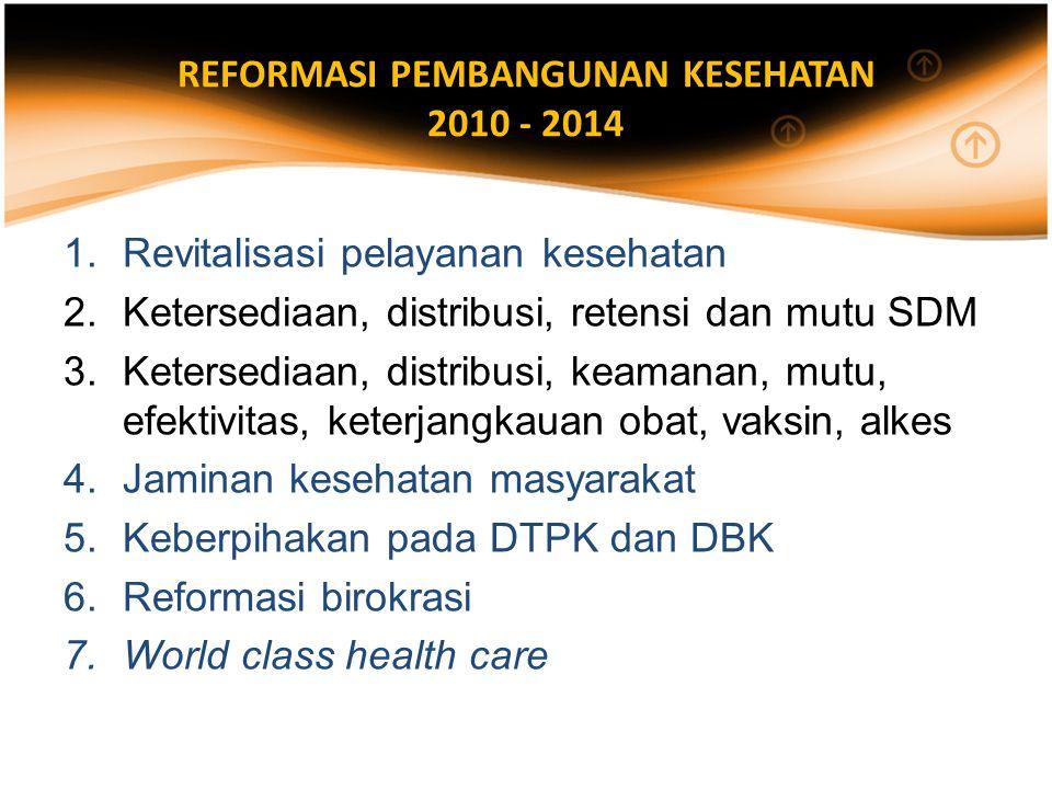 REFORMASI PEMBANGUNAN KESEHATAN 2010 - 2014