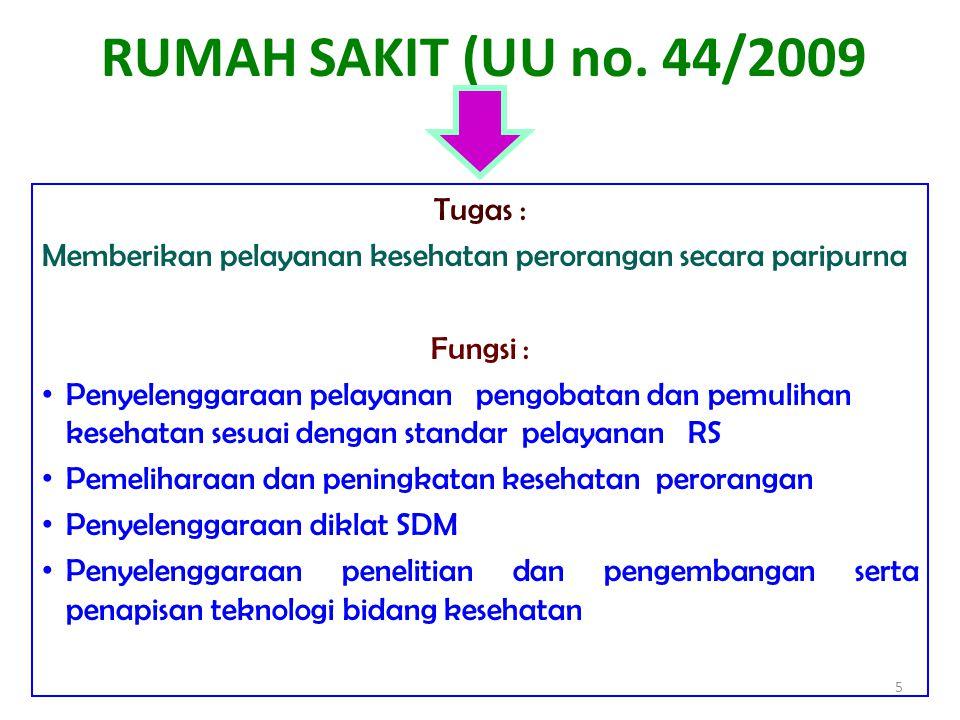 RUMAH SAKIT (UU no. 44/2009 Tugas :