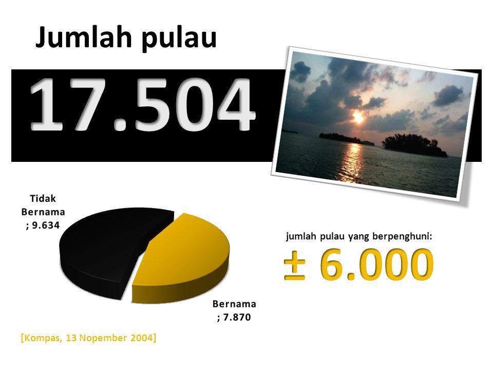 17.504 ± 6.000 Jumlah pulau jumlah pulau yang berpenghuni: