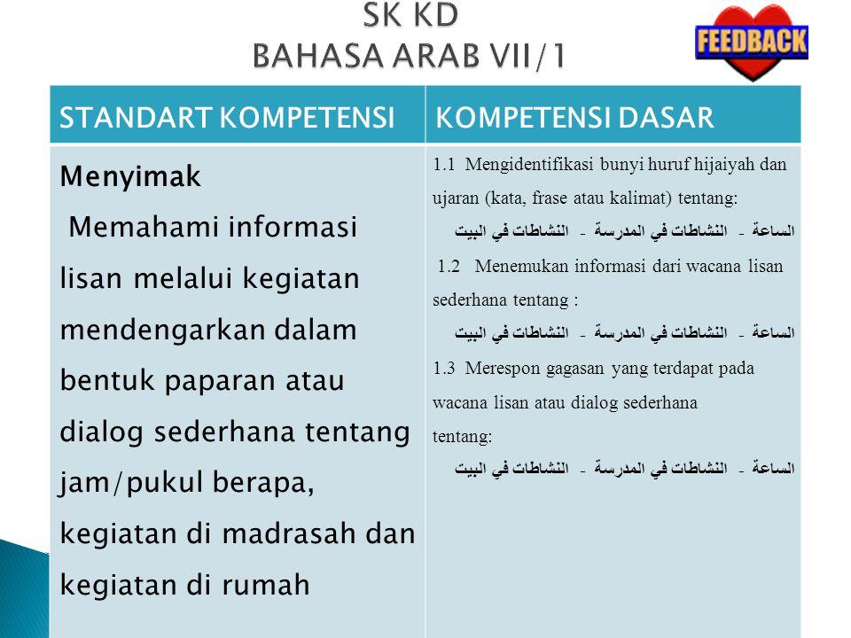 SK KD BAHASA ARAB VII/1 KOMPETENSI DASAR STANDART KOMPETENSI Menyimak