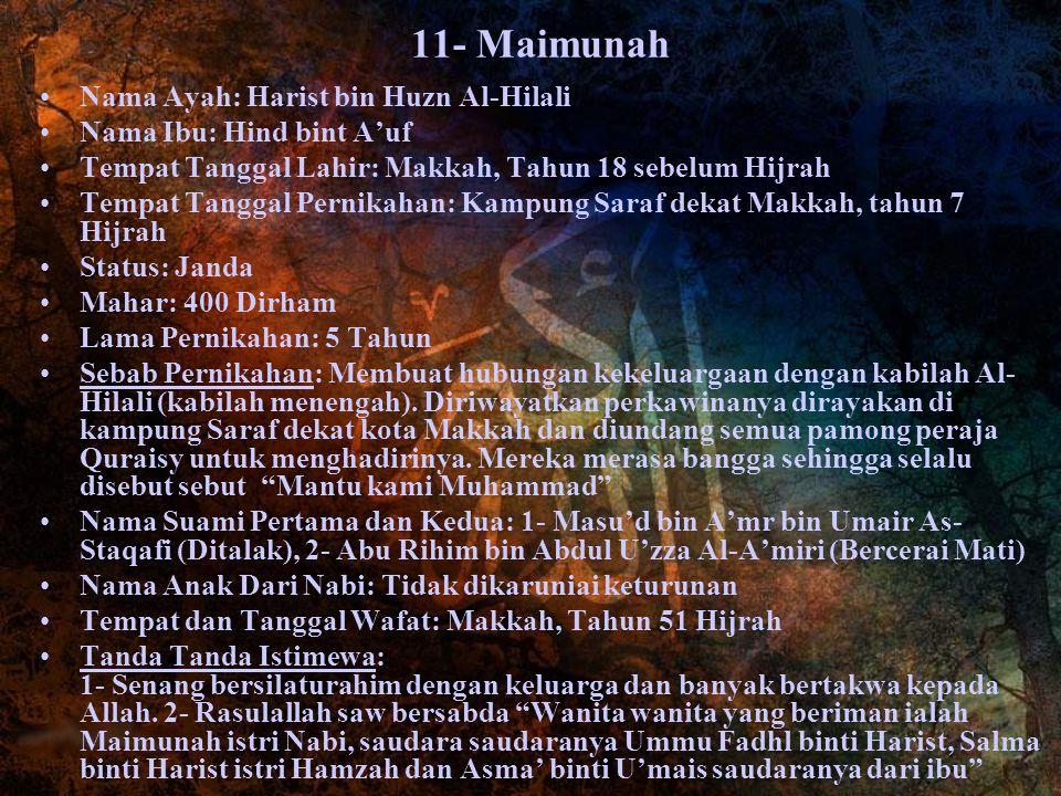 11- Maimunah Nama Ayah: Harist bin Huzn Al-Hilali