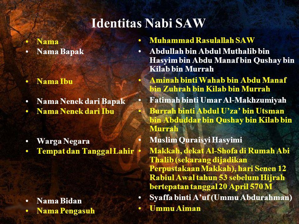 Identitas Nabi SAW Muhammad Rasulallah SAW Nama