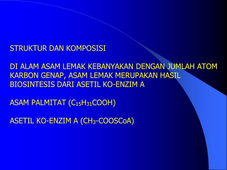STRUKTUR DAN KOMPOSISI DI ALAM ASAM LEMAK KEBANYAKAN DENGAN JUMLAH ATOM KARBON GENAP, ASAM LEMAK MERUPAKAN HASIL BIOSINTESIS DARI ASETIL KO-ENZIM A ASAM PALMITAT (C15H31COOH) ASETIL KO-ENZIM A (CH3-COOSCoA)