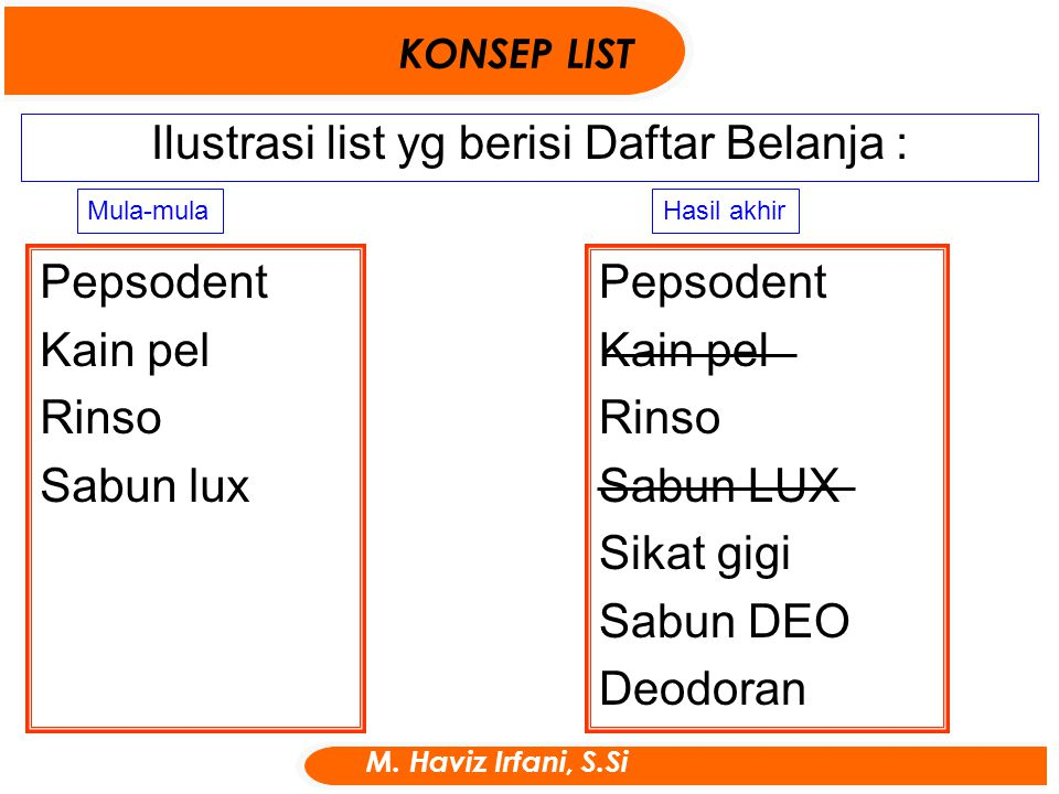 Ilustrasi list yg berisi Daftar Belanja :
