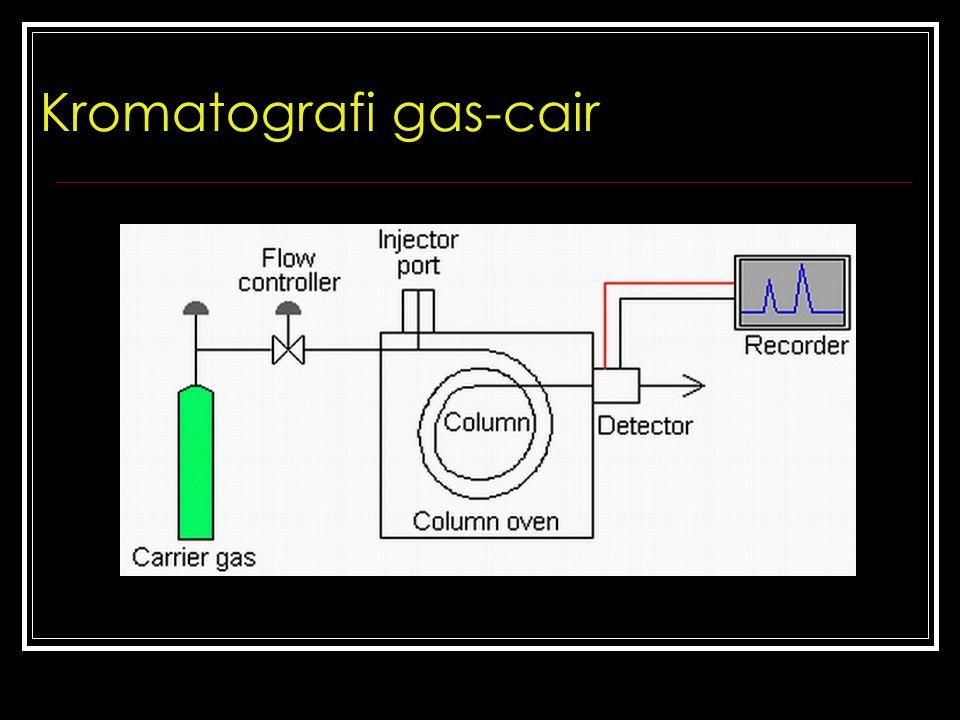 Kromatografi gas-cair