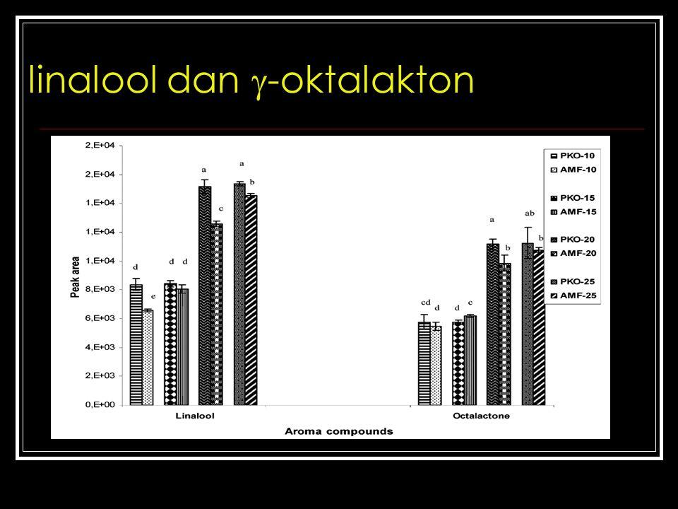 linalool dan g-oktalakton