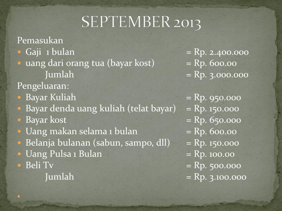 SEPTEMBER 2013 Pemasukan Gaji 1 bulan = Rp. 2.400.000