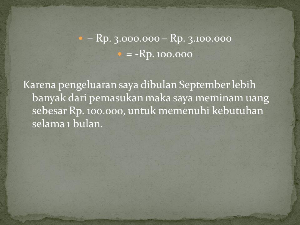 = Rp. 3.000.000 – Rp. 3.100.000 = -Rp. 100.000.