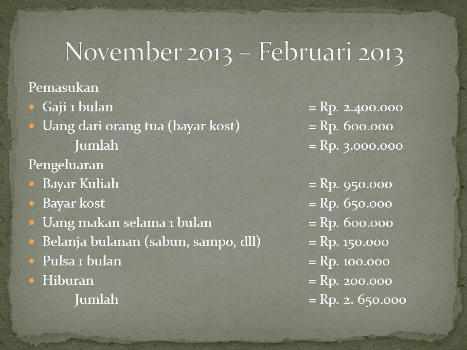 November 2013 – Februari 2013 Pemasukan Gaji 1 bulan = Rp. 2.400.000