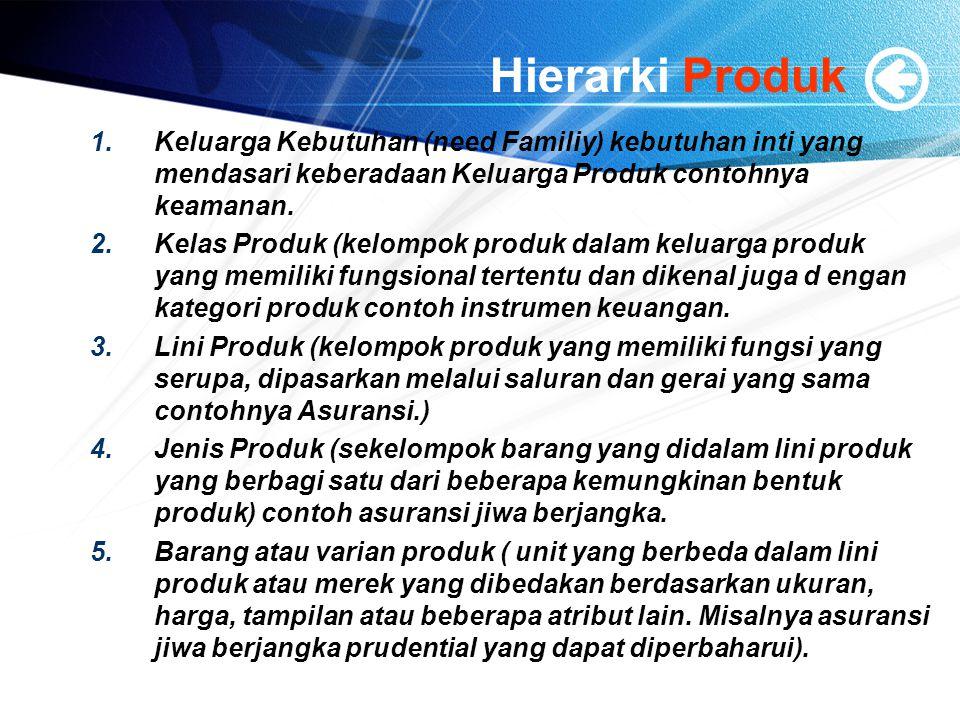 Hierarki Produk Keluarga Kebutuhan (need Familiy) kebutuhan inti yang mendasari keberadaan Keluarga Produk contohnya keamanan.