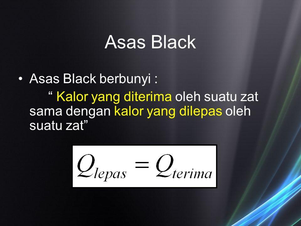 Asas Black Asas Black berbunyi :