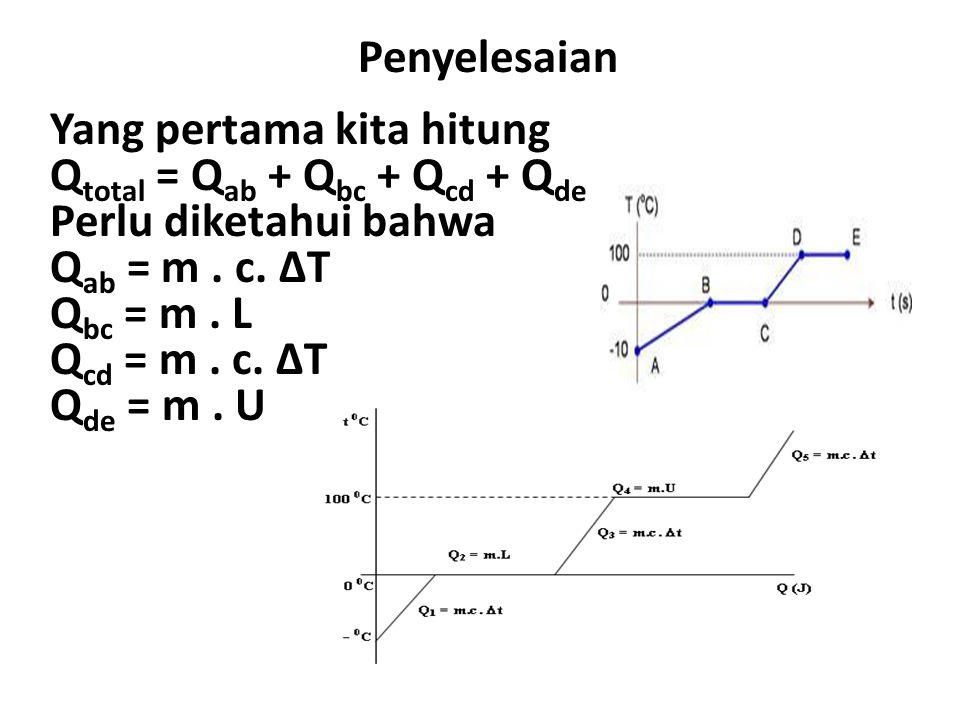Penyelesaian Yang pertama kita hitung. Qtotal = Qab + Qbc + Qcd + Qde. Perlu diketahui bahwa. Qab = m . c. ΔT.