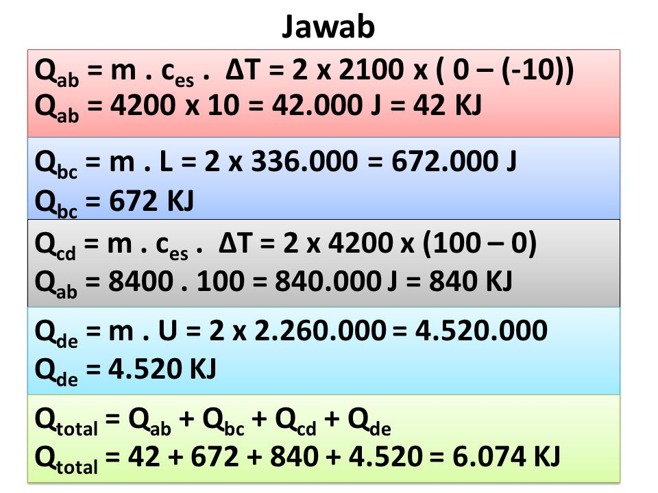 Jawab Qab = m . ces . ΔT = 2 x 2100 x ( 0 – (-10))