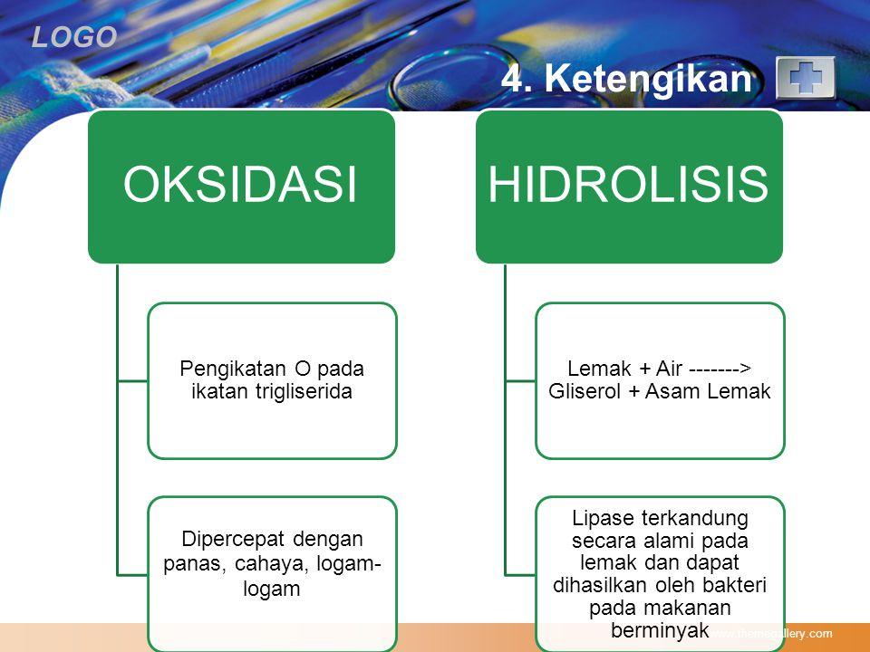 4. Ketengikan www.themegallery.com OKSIDASI