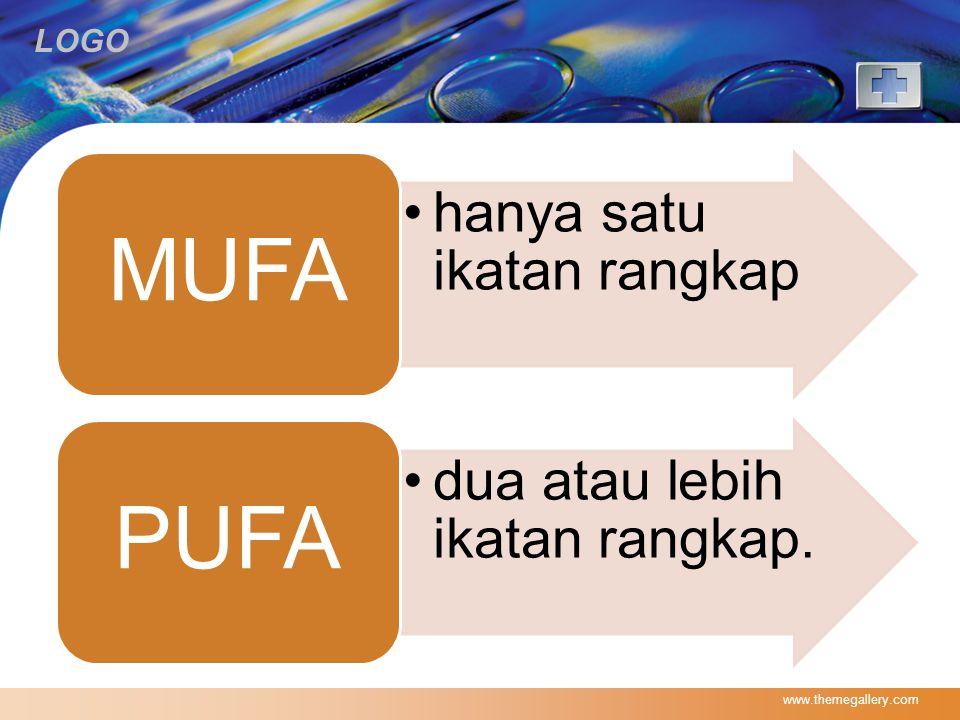 www.themegallery.com MUFA hanya satu ikatan rangkap PUFA