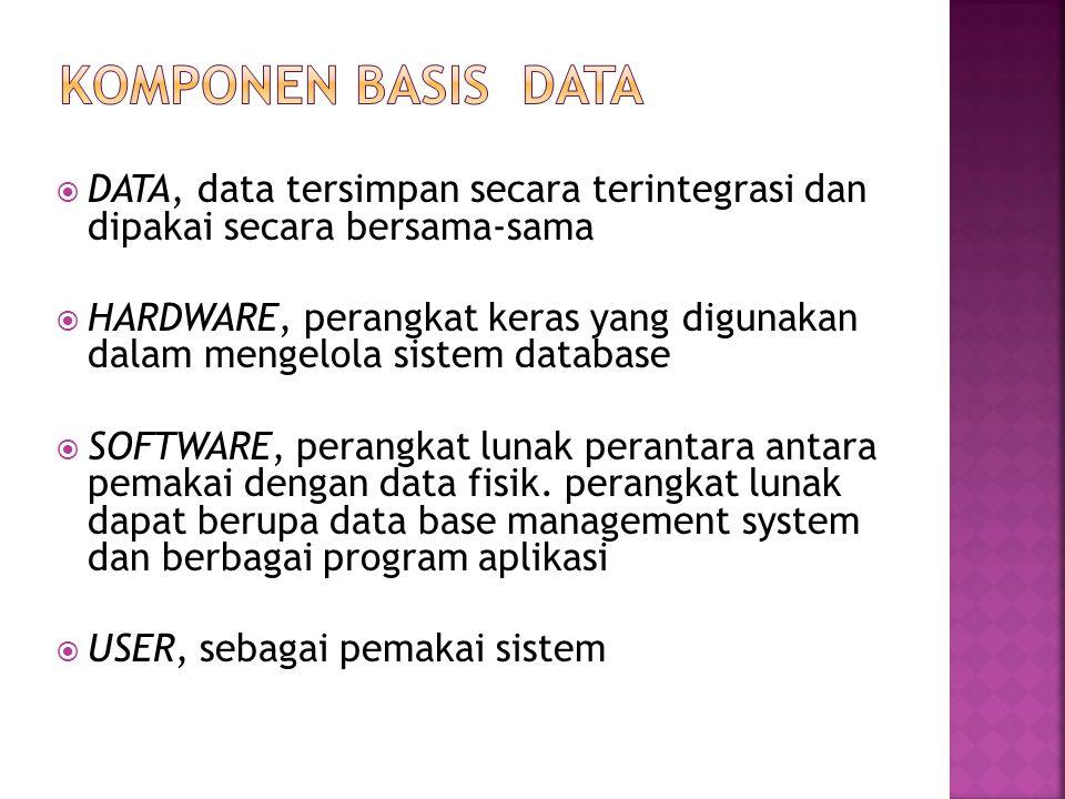 Komponen Basis Data DATA, data tersimpan secara terintegrasi dan dipakai secara bersama-sama.