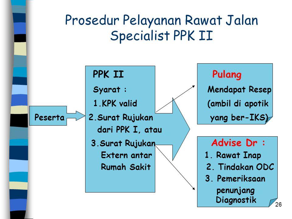 Prosedur Pelayanan Rawat Jalan Specialist PPK II
