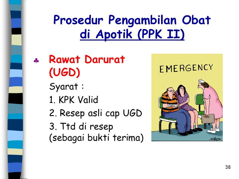 Prosedur Pengambilan Obat di Apotik (PPK II)