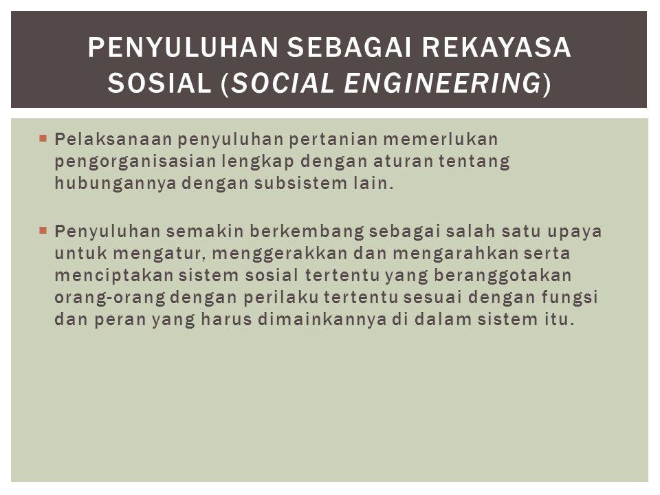 PENYULUHAN SEBAGAI Rekayasa Sosial (SOCIAL ENGINEERING)