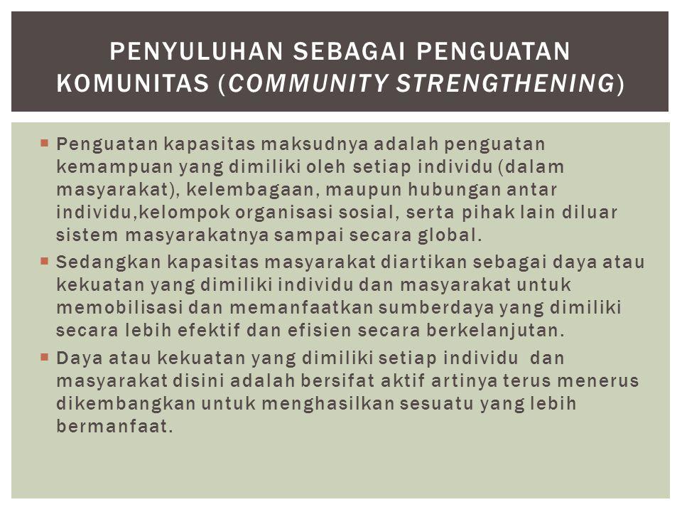 PENYULUHAN SEBAGAI Penguatan Komunitas (community strengthening)