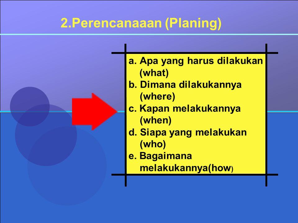 2.Perencanaaan (Planing)