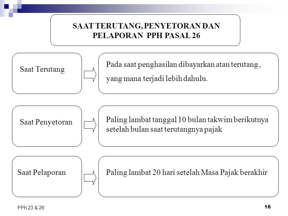 SAAT TERUTANG, PENYETORAN DAN PELAPORAN PPH PASAL 26