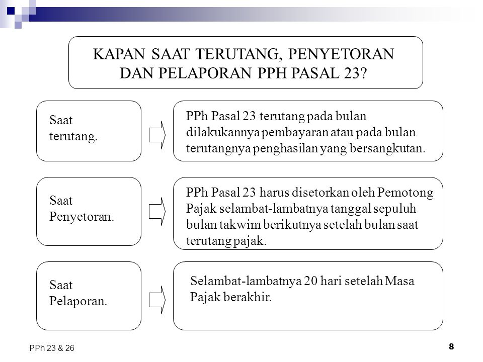 KAPAN SAAT TERUTANG, PENYETORAN DAN PELAPORAN PPH PASAL 23