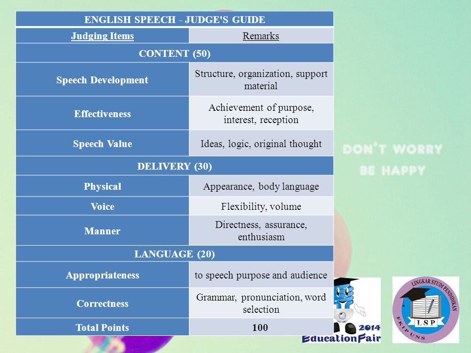 ENGLISH SPEECH - JUDGE S GUIDE