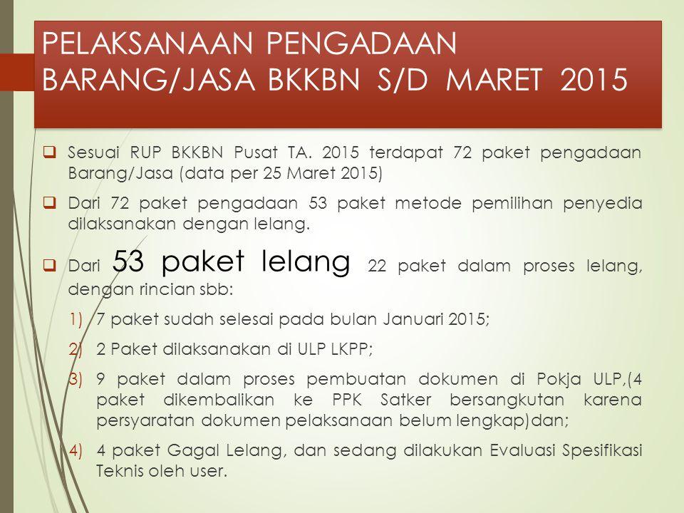 PELAKSANAAN PENGADAAN BARANG/JASA BKKBN S/D MARET 2015
