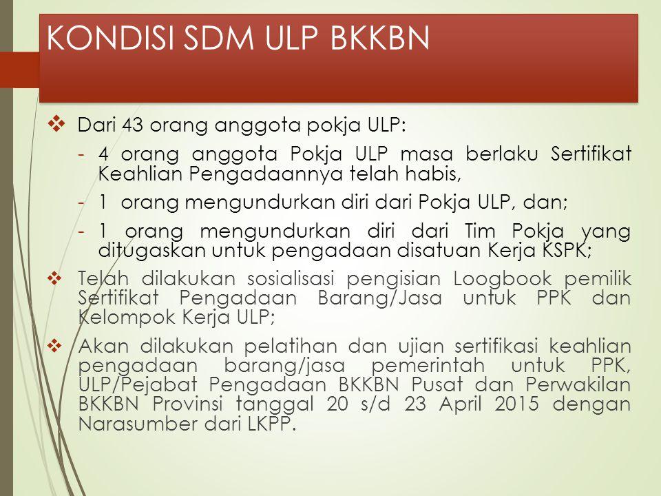 KONDISI SDM ULP BKKBN Dari 43 orang anggota pokja ULP: