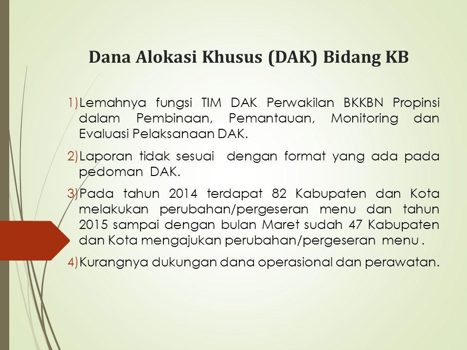 Dana Alokasi Khusus (DAK) Bidang KB